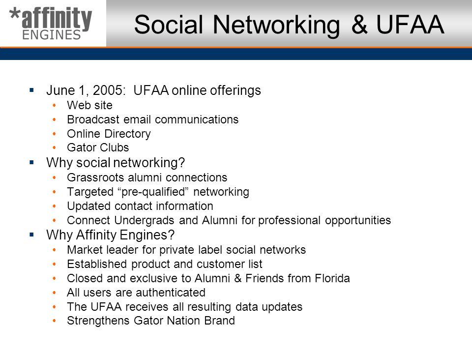 Social Networking & UFAA