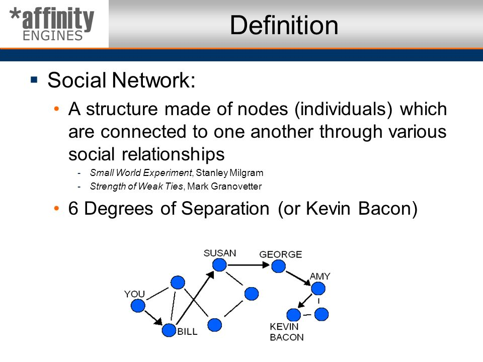 Definition Social Network: