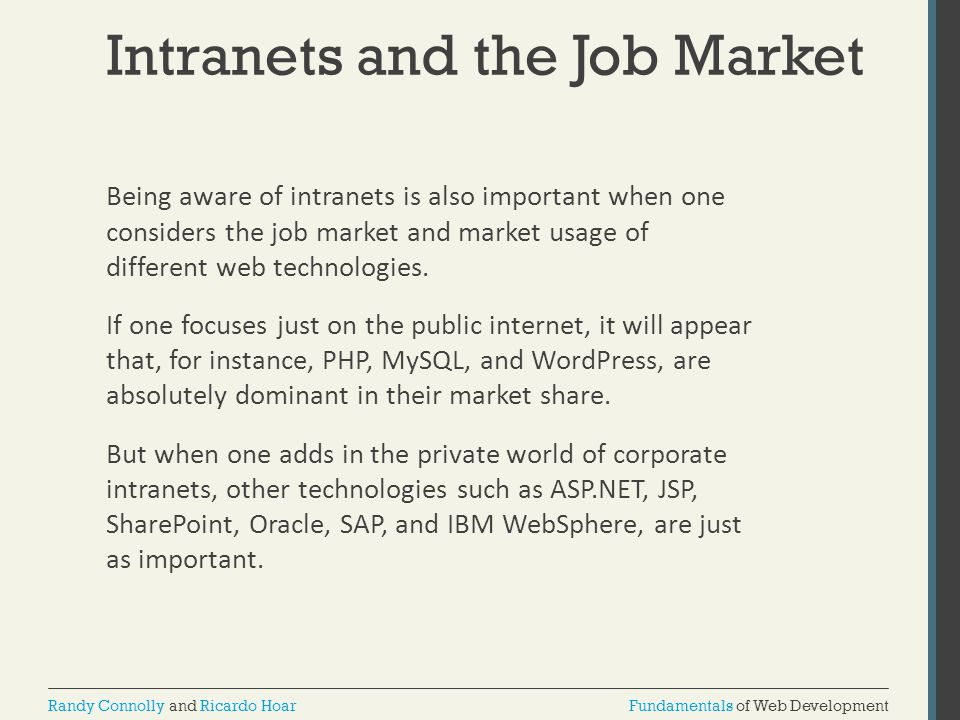 Intranets and the Job Market
