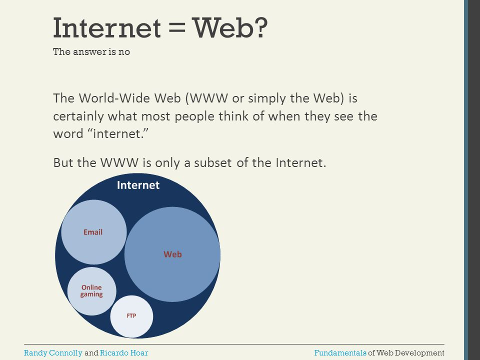 Internet = Web The answer is no.