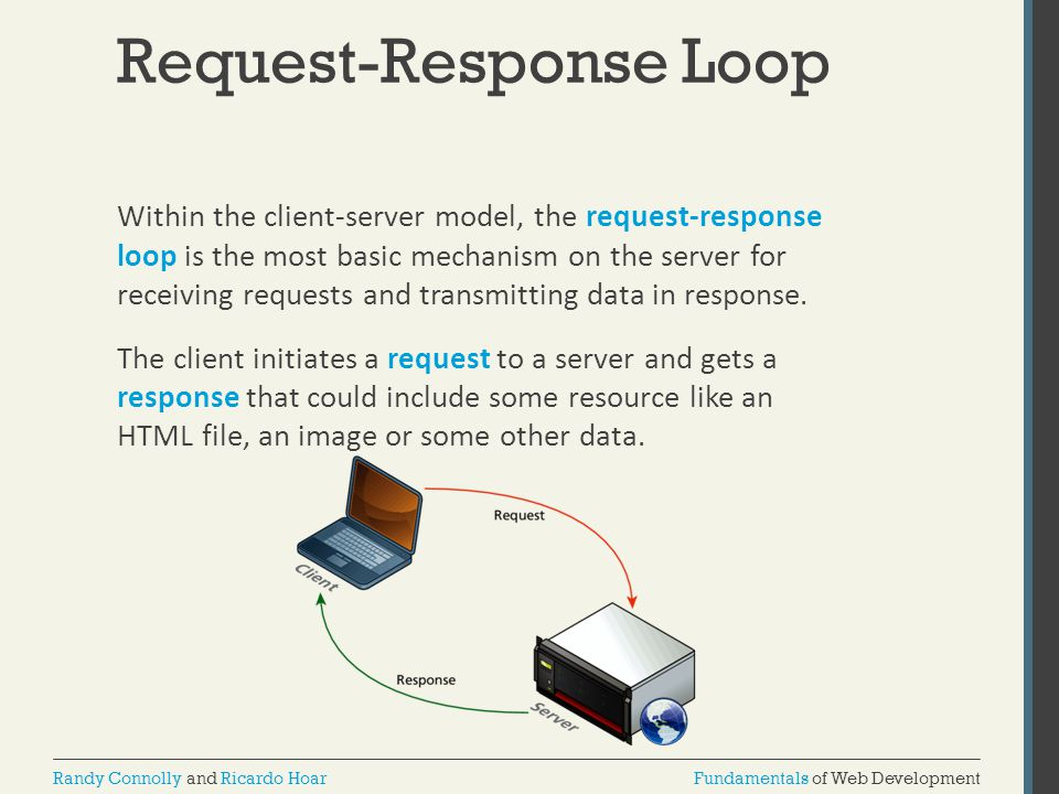 Request-Response Loop