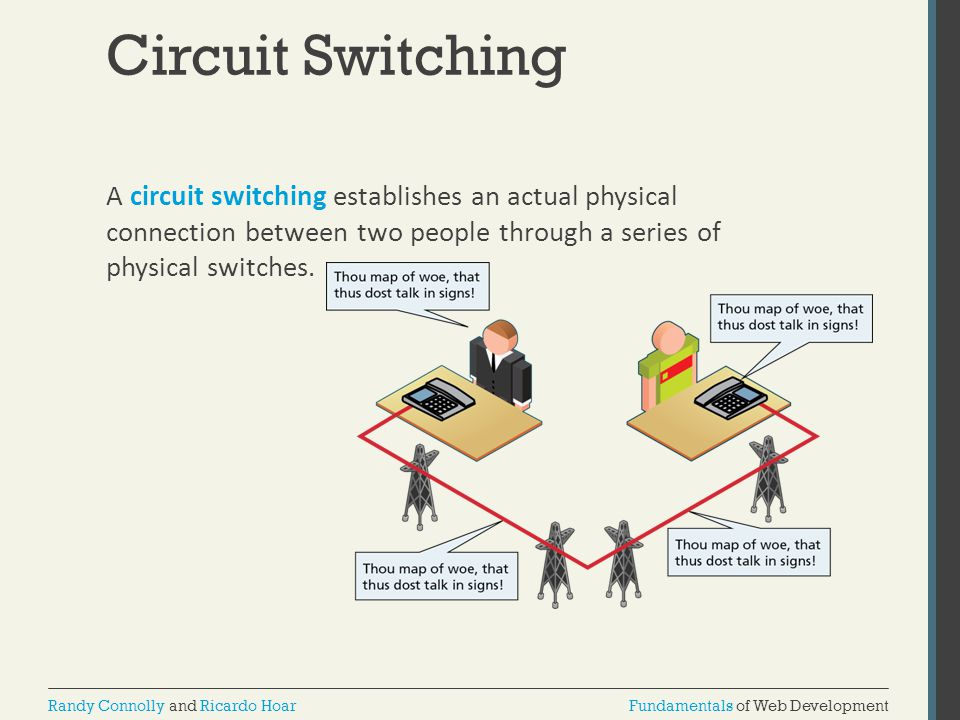 Circuit Switching A circuit switching establishes an actual physical connection between two people through a series of physical switches.