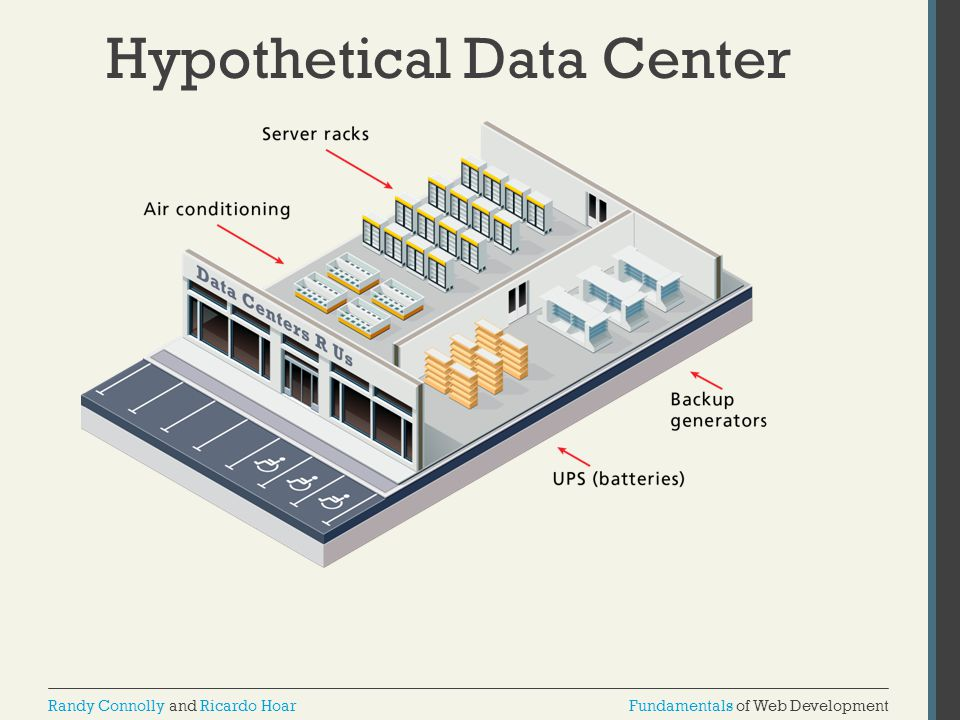 Hypothetical Data Center