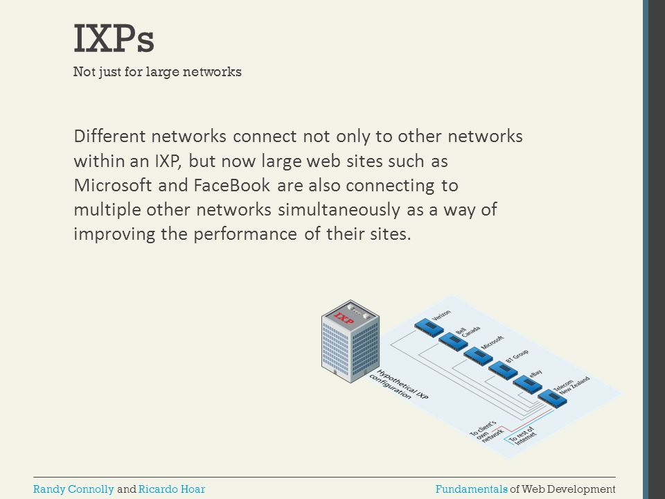IXPs Not just for large networks.