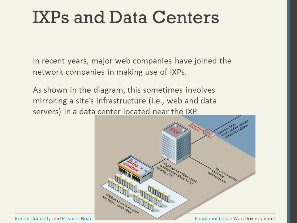 IXPs and Data Centers