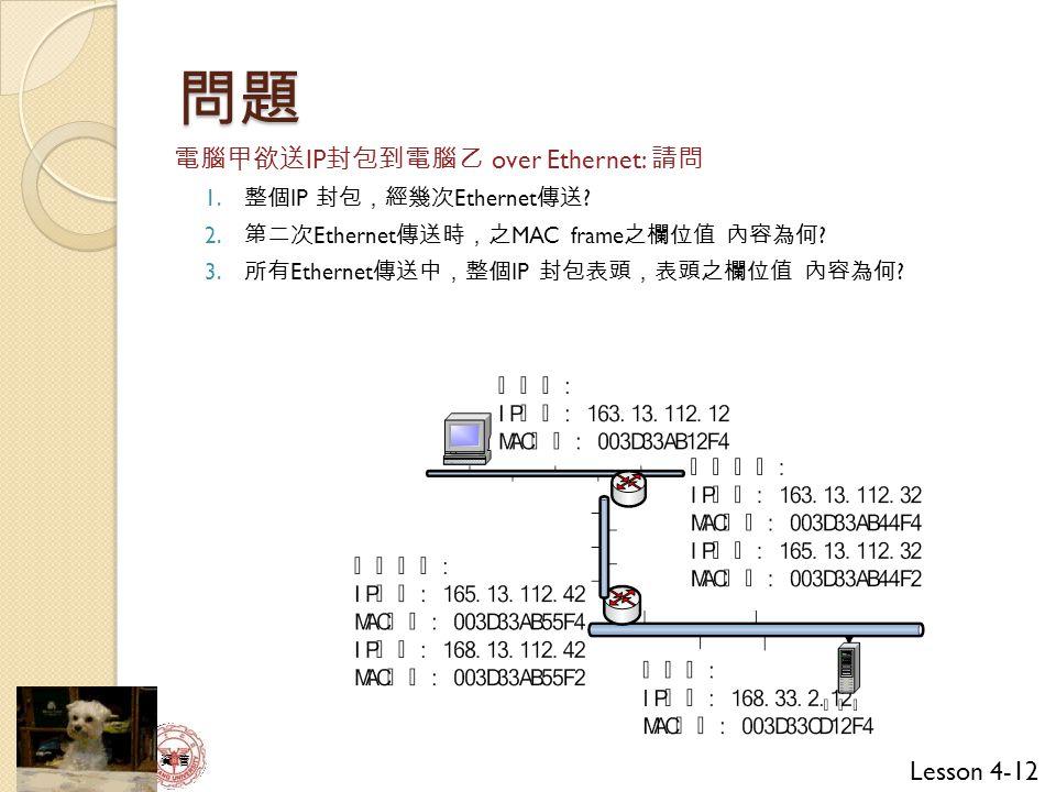 問題 電腦甲欲送IP封包到電腦乙 over Ethernet: 請問 整個IP 封包,經幾次Ethernet傳送