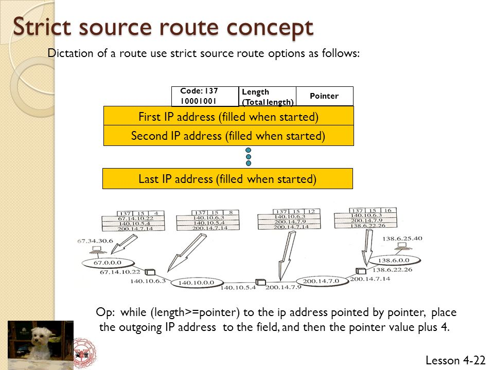 Strict source route concept