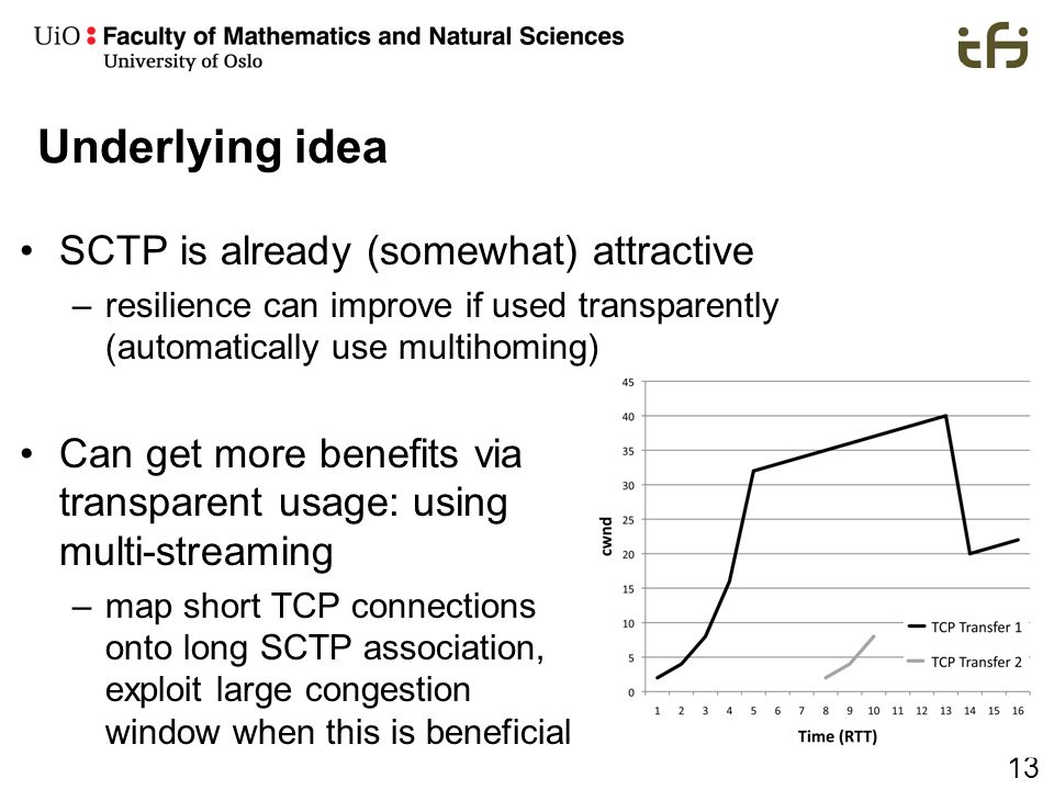Underlying idea SCTP is already (somewhat) attractive