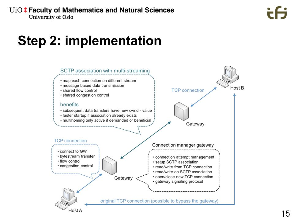 Step 2: implementation