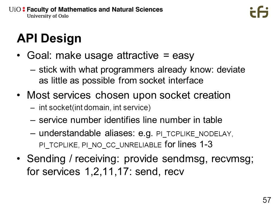API Design Goal: make usage attractive = easy