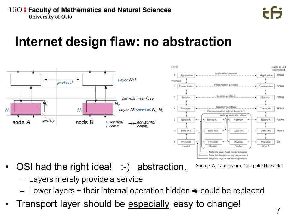 Internet design flaw: no abstraction