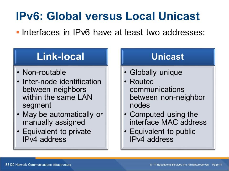 nt1230 assignment 1 ipv6 addressing Network basics: assigning ipv6 addresses this configuration makes address assignment much easier because all devices on the same data link share the same.