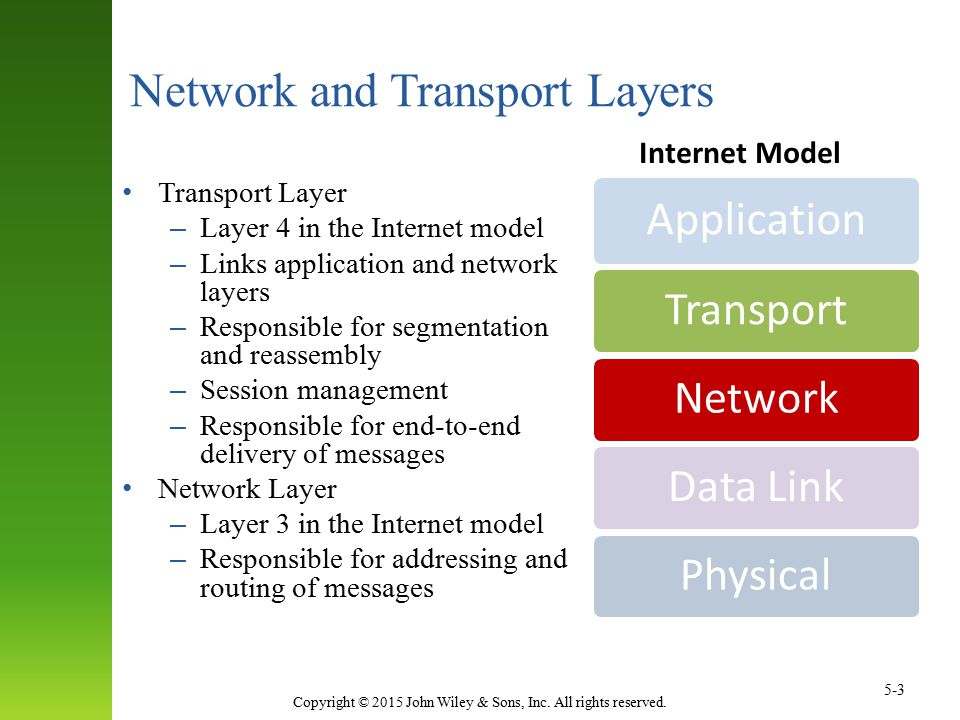 Network and Transport Layers