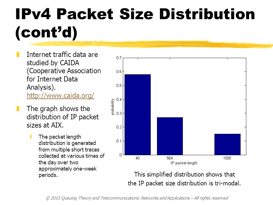 IPv4 Packet Size Distribution (cont'd)