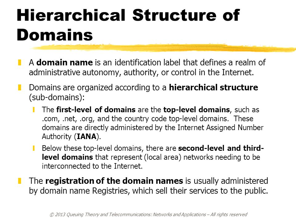 Hierarchical Structure of Domains
