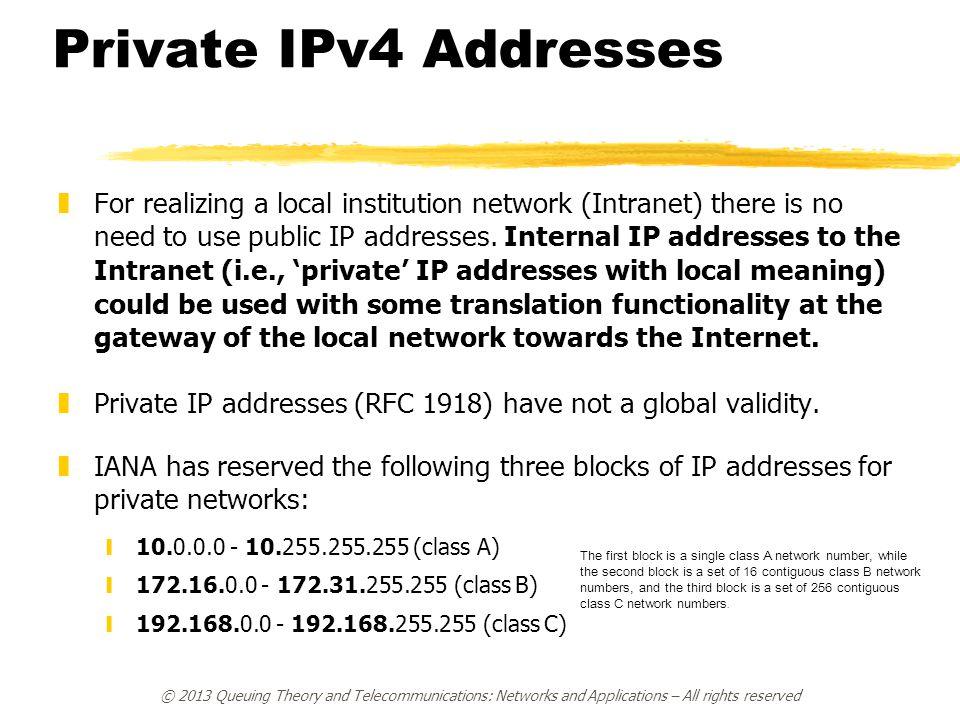 Private IPv4 Addresses