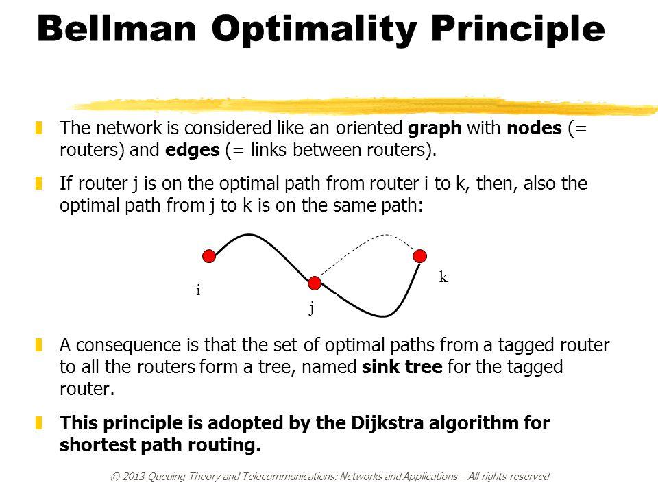 Bellman Optimality Principle