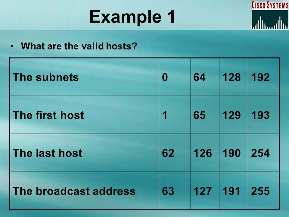 Example 1 192 128 64 The subnets 193 129 65 1 The first host 254 190