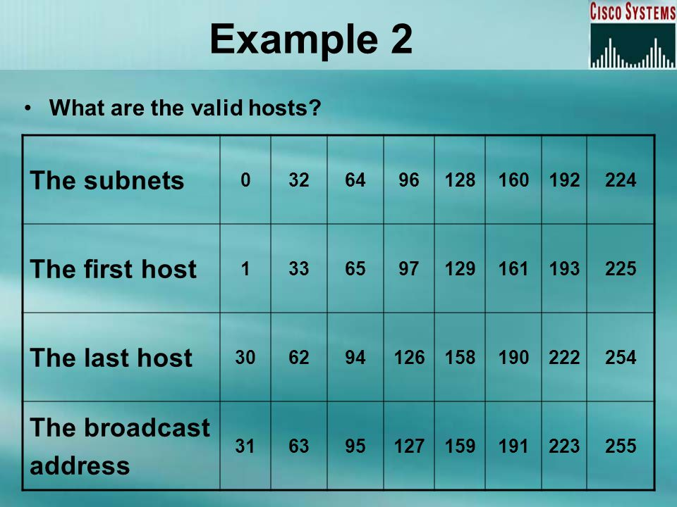 Example 2 The subnets The first host The last host The broadcast