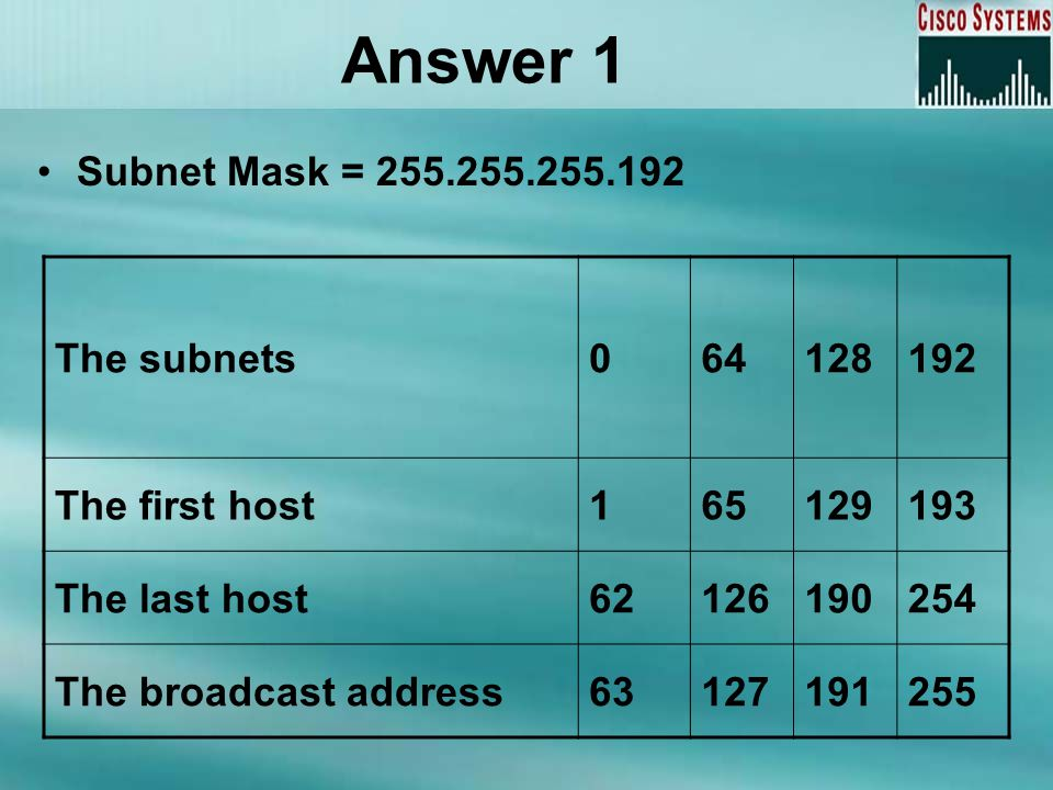 Answer 1 Subnet Mask = 255.255.255.192 192 128 64 The subnets 193 129