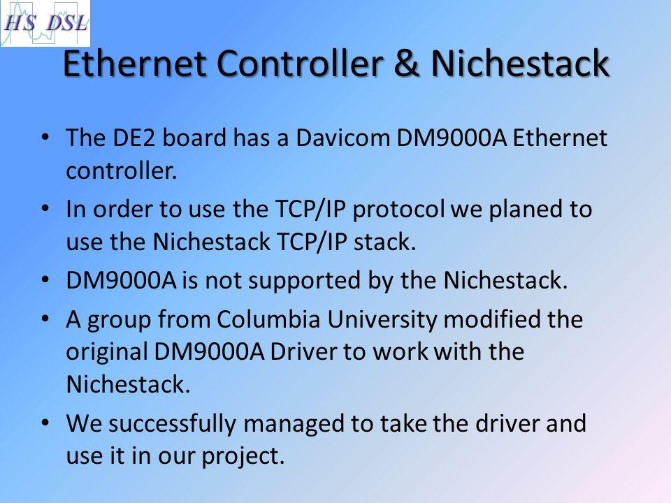 Ethernet Controller & Nichestack