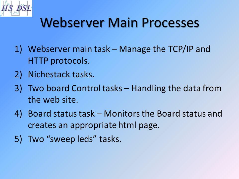 Webserver Main Processes