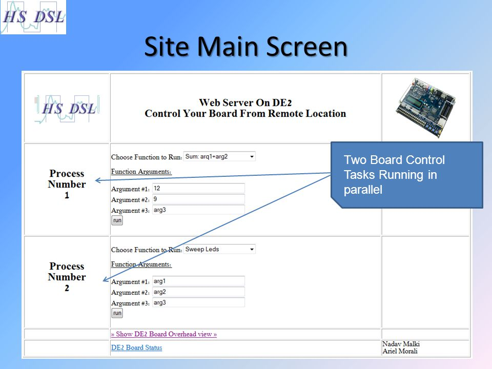 Site Main Screen Two Board Control Tasks Running in parallel