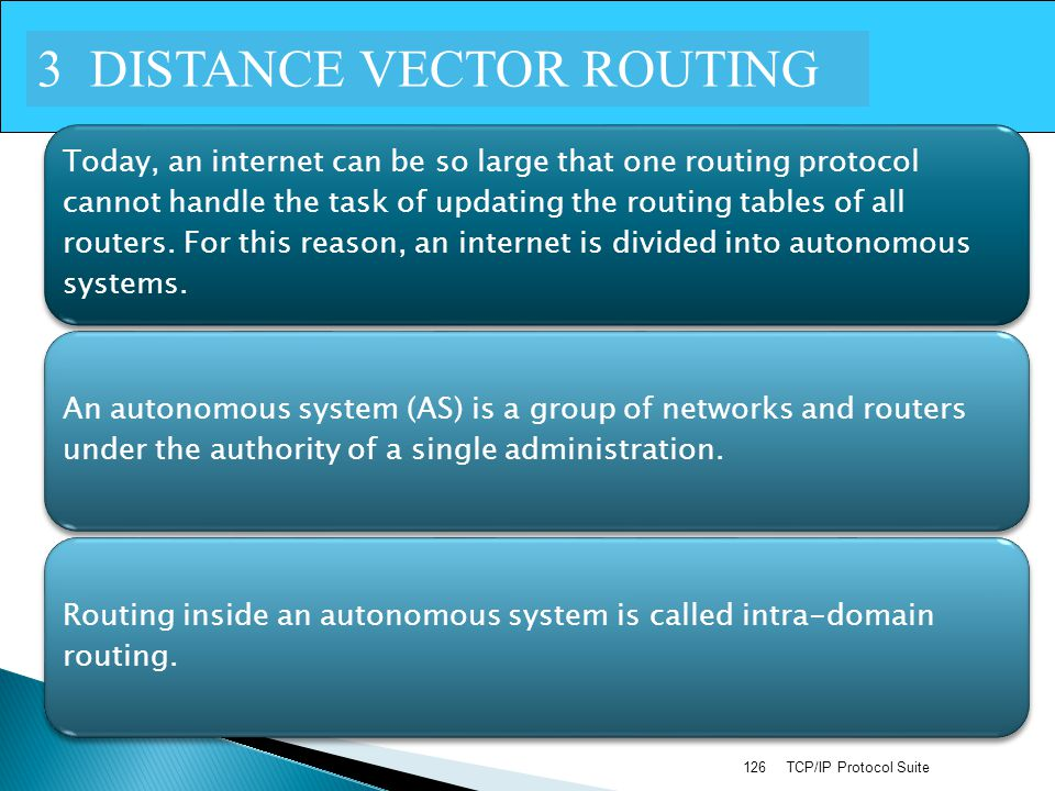 3 DISTANCE VECTOR ROUTING