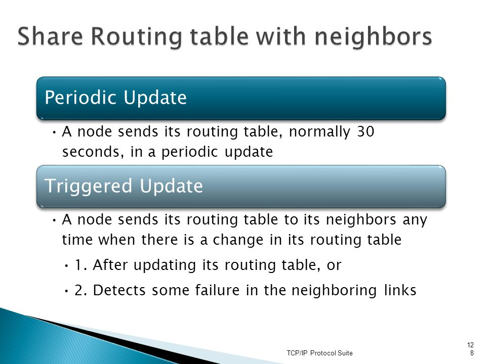 Share Routing table with neighbors