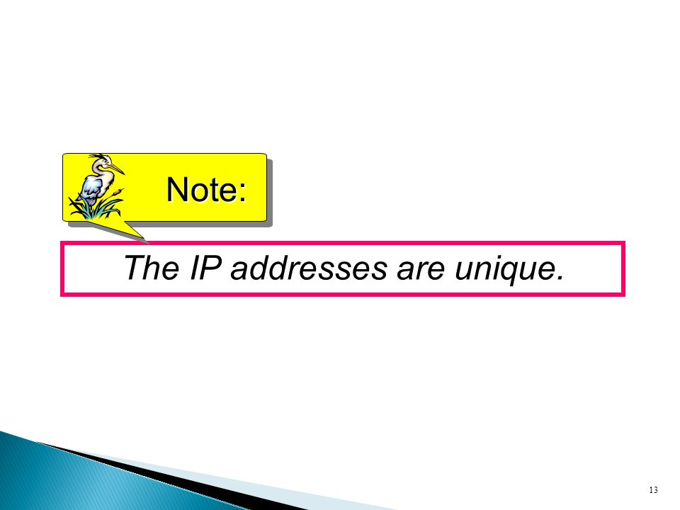 The IP addresses are unique.