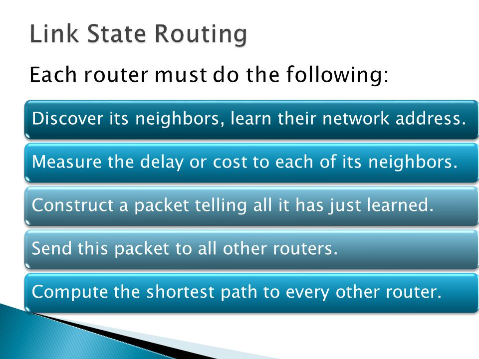 Link State Routing Each router must do the following:
