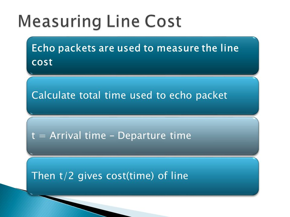 Measuring Line Cost Echo packets are used to measure the line cost