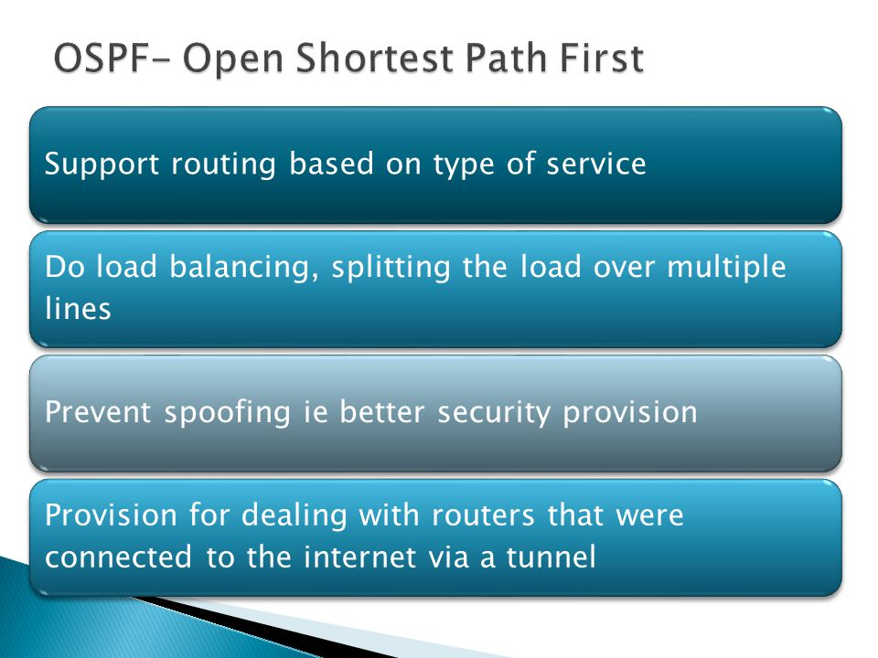 OSPF- Open Shortest Path First