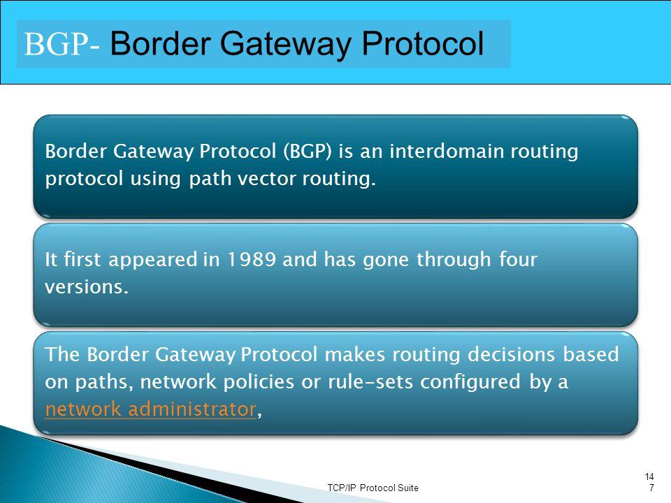 BGP- Border Gateway Protocol