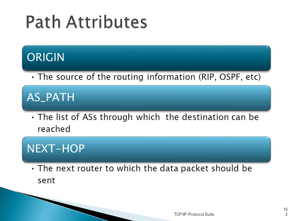 Path Attributes TCP/IP Protocol Suite ORIGIN