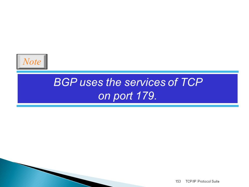 BGP uses the services of TCP on port 179.