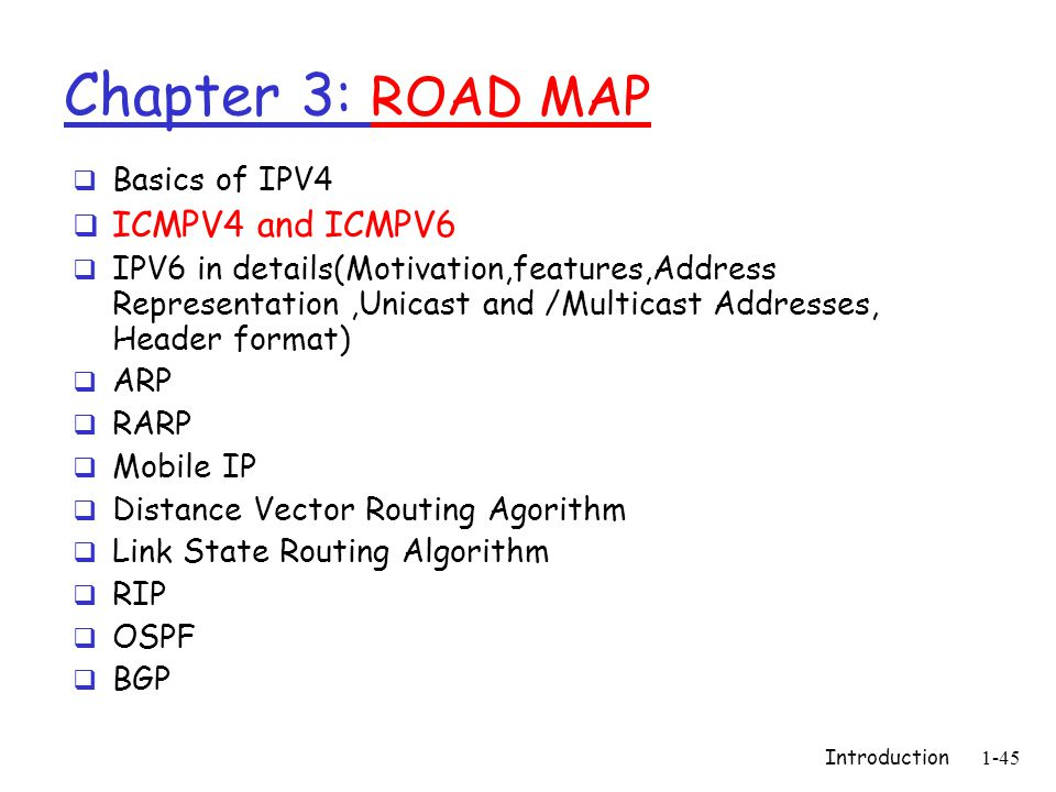 Chapter 3: ROAD MAP ICMPV4 and ICMPV6 Basics of IPV4