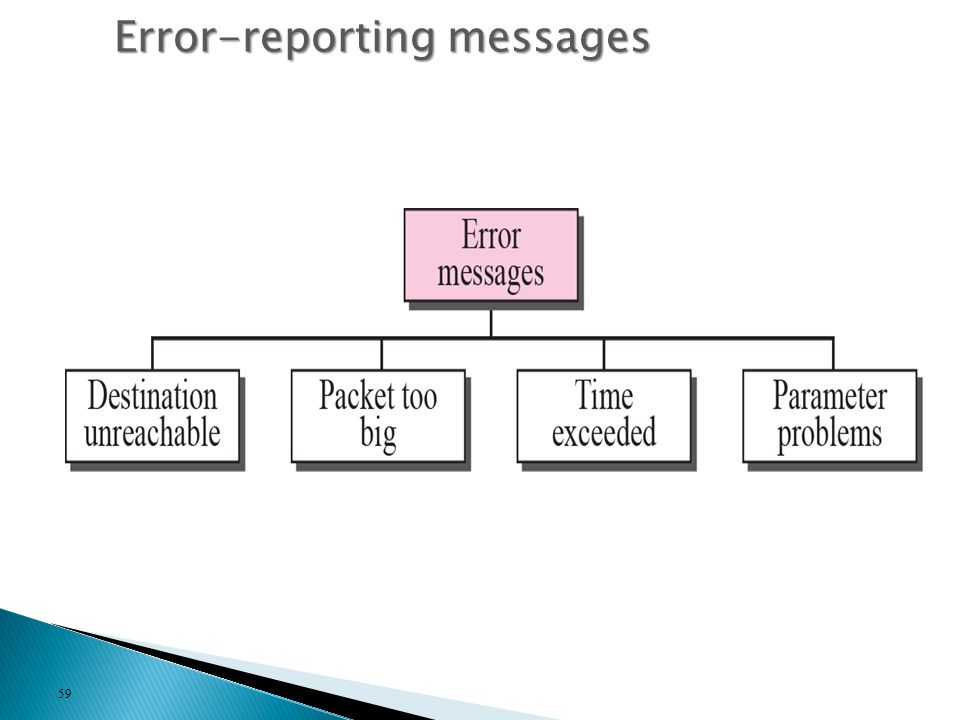 Error-reporting messages