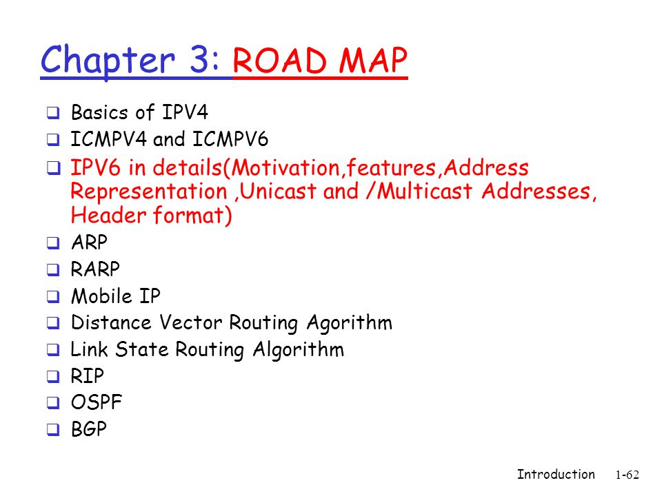 Chapter 3: ROAD MAP Basics of IPV4. ICMPV4 and ICMPV6.