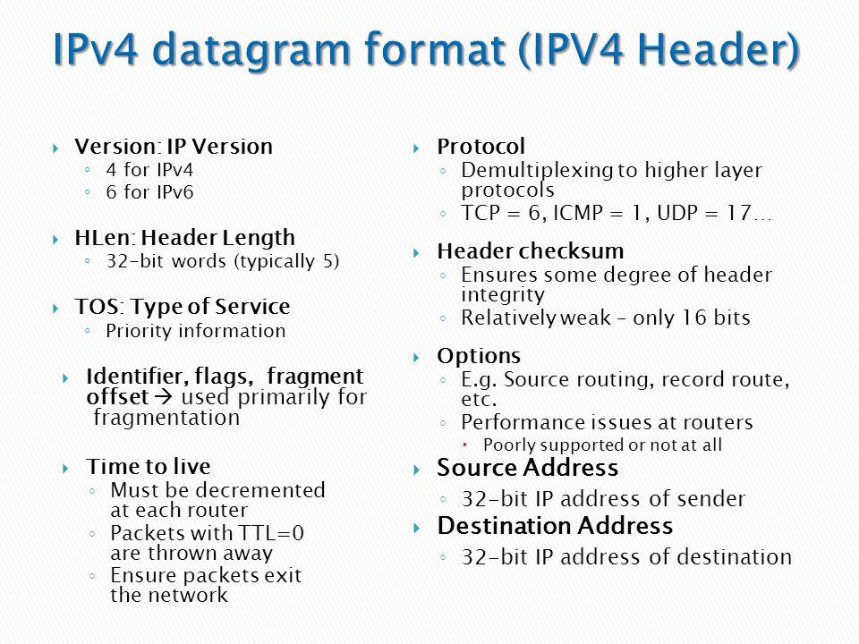 IPv4 datagram format (IPV4 Header)