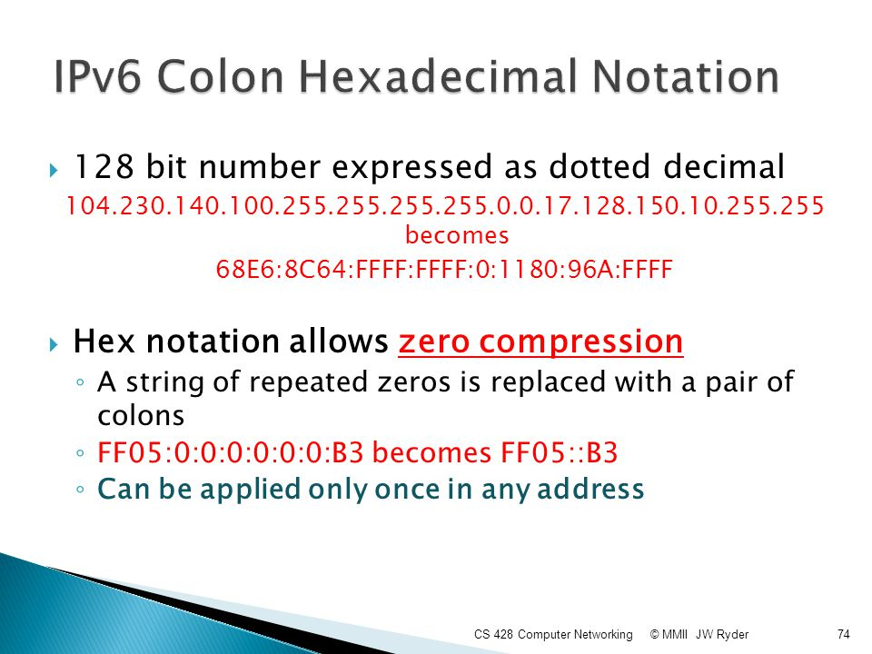 IPv6 Colon Hexadecimal Notation