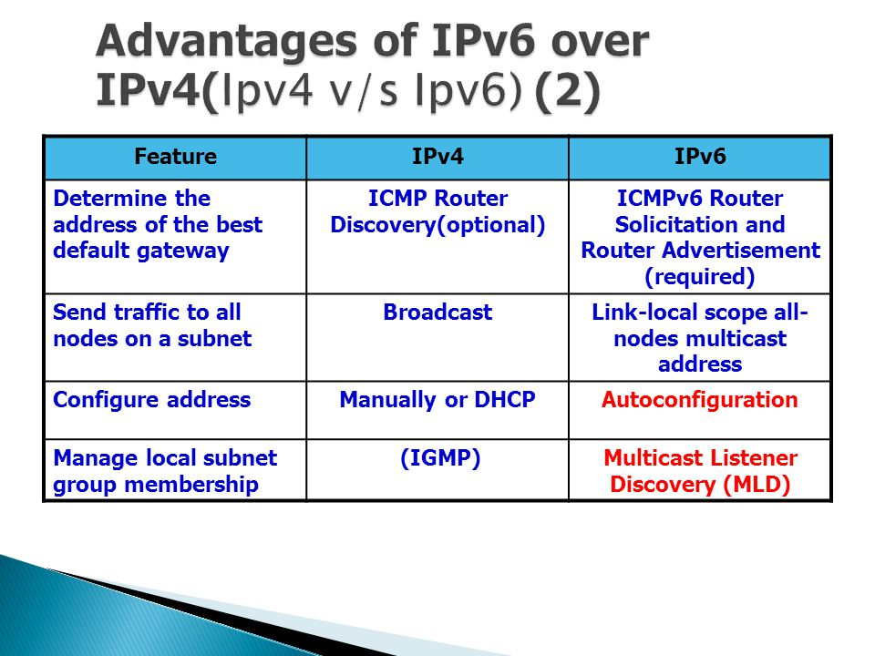Advantages of IPv6 over IPv4(Ipv4 v/s Ipv6) (2)