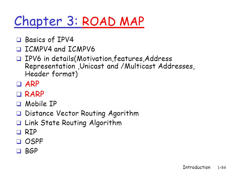 Chapter 3: ROAD MAP ARP RARP Basics of IPV4 ICMPV4 and ICMPV6