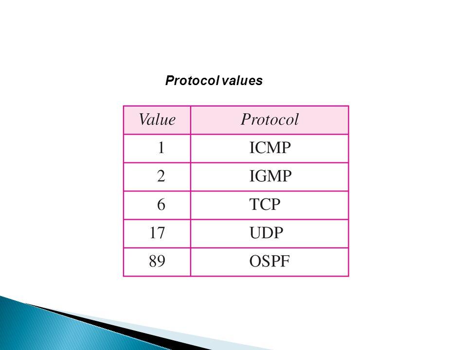 Protocol values