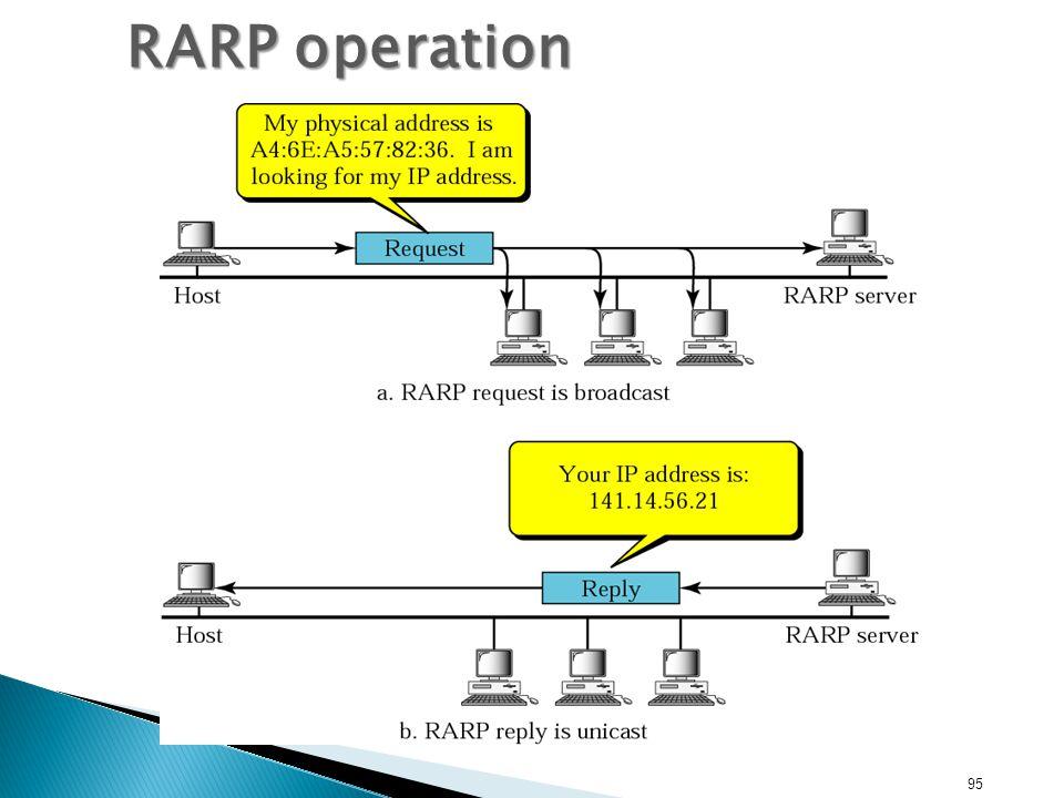 RARP operation