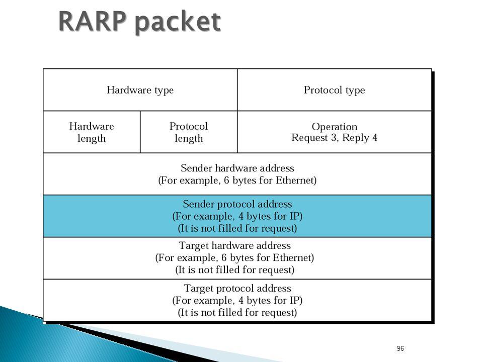 RARP packet