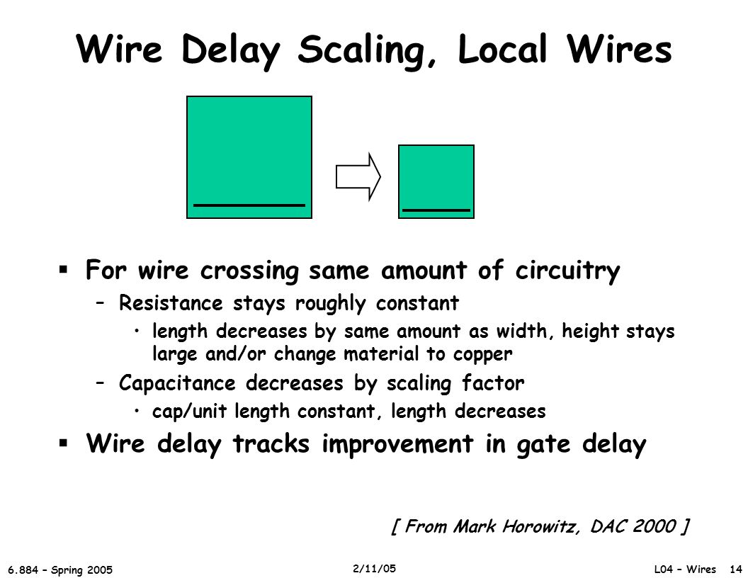Wire Delay Scaling, Local Wires