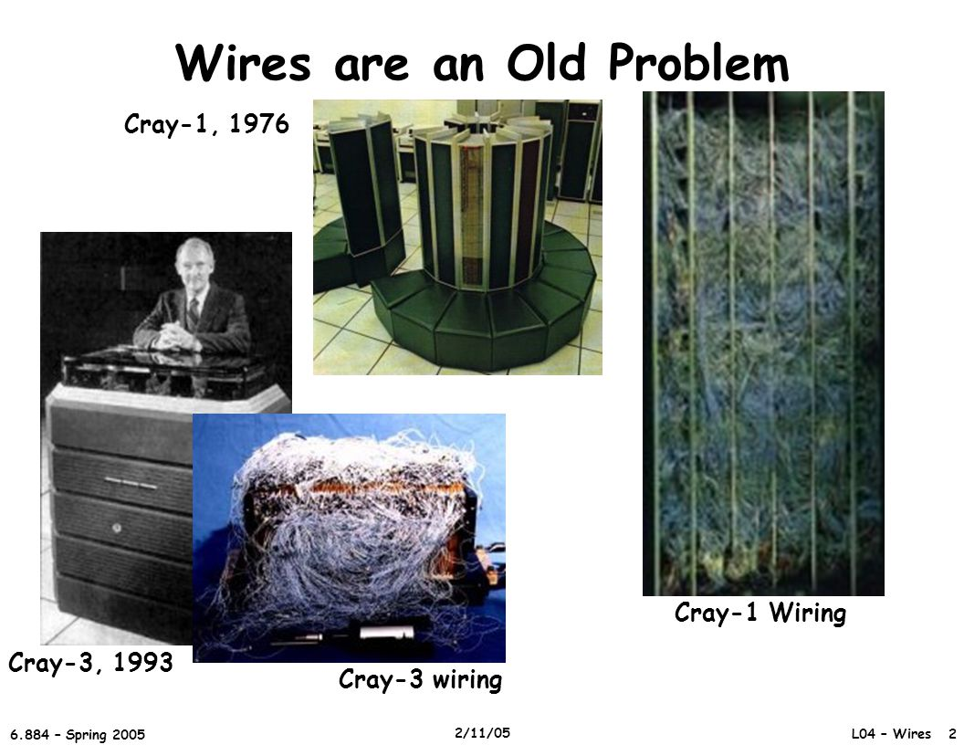 Wires are an Old Problem