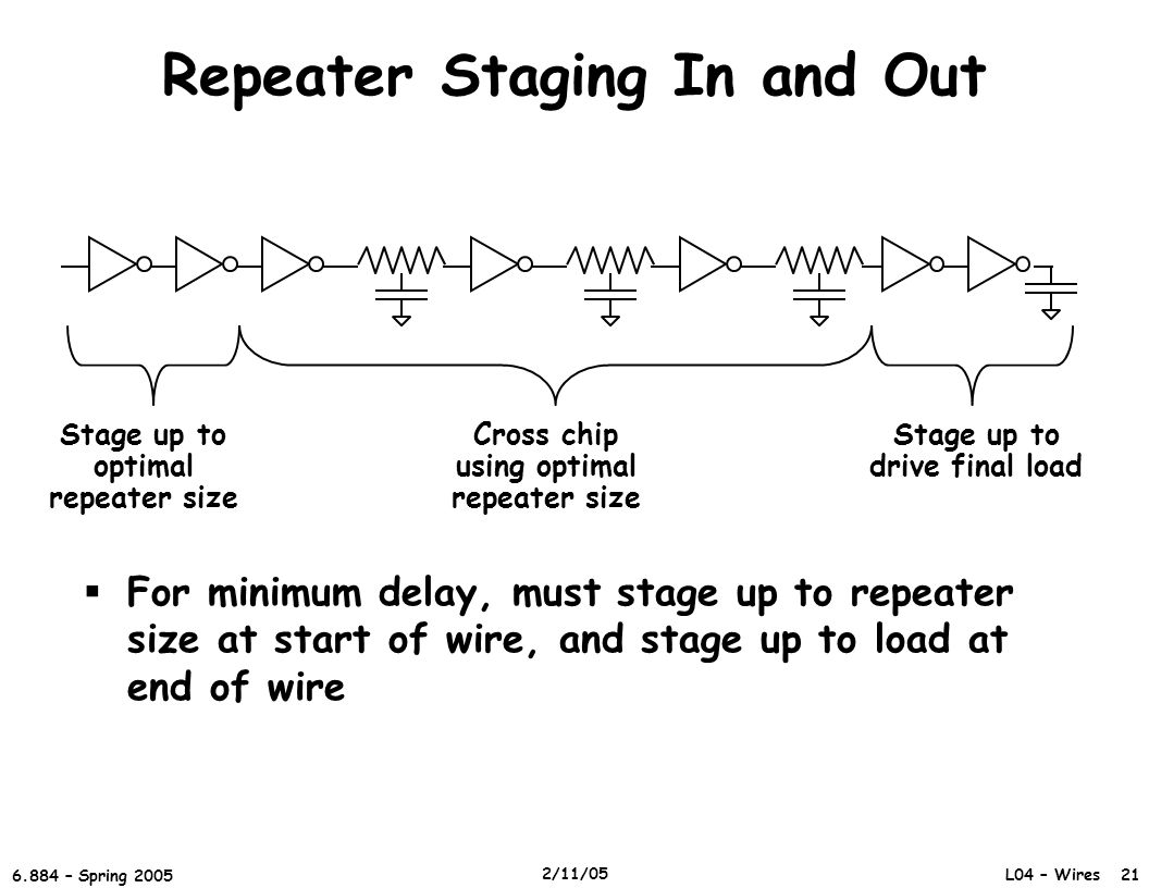 Repeater Staging In and Out