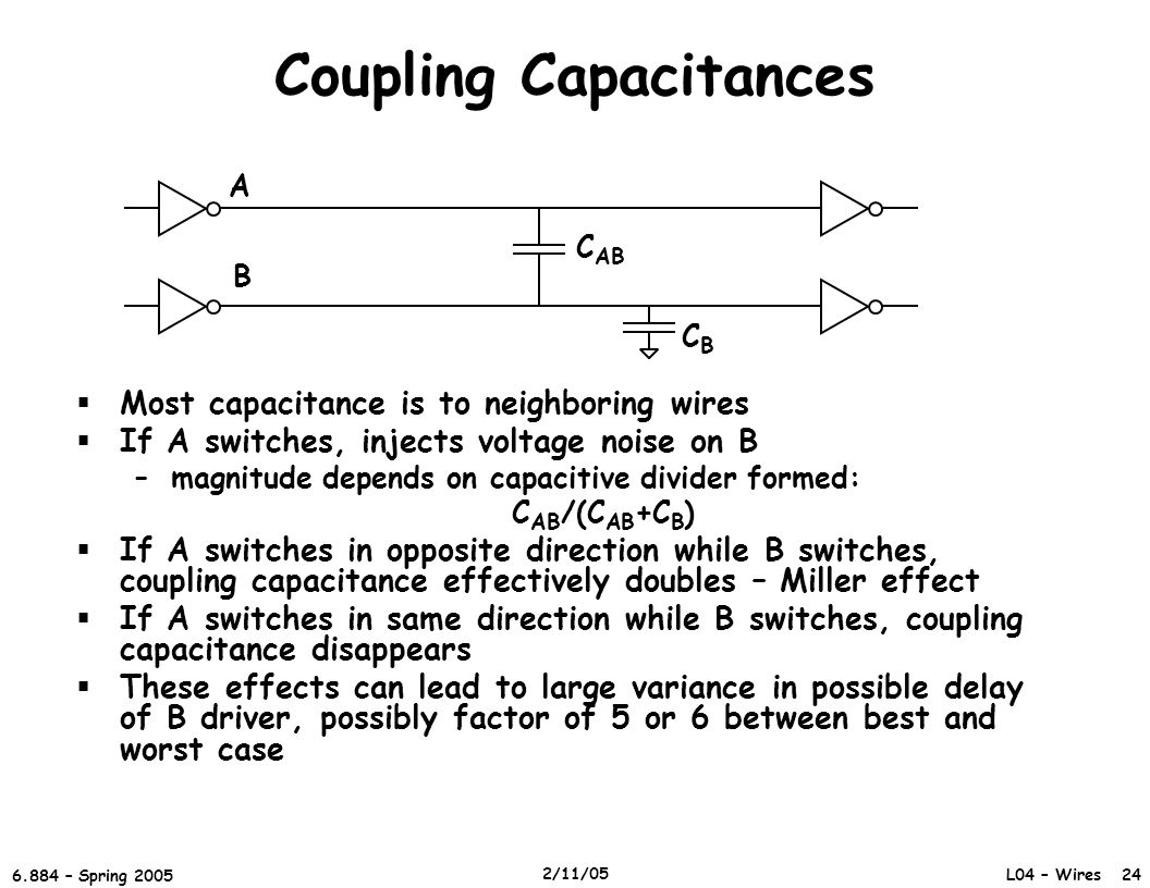 Coupling Capacitances